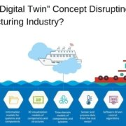 How is Digital Twins concept disturbing the manufacturing industry
